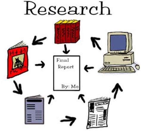 List sources research paper